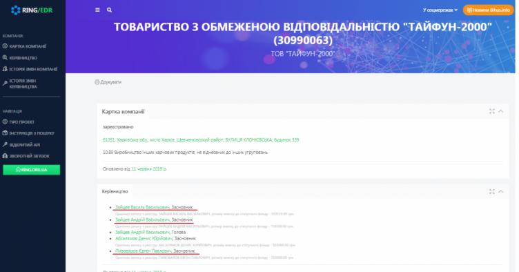 """Бизнес-партнер Зайцевой идет в парламент от """"Слуги народа"""""""